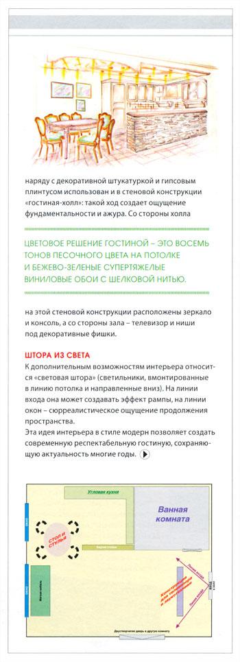 дизайн потолков гипсокартон
